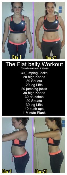Belly Fat Workout - The Flat belly Workout, and if you Struggling With Obesity - The Impact It Can Cause On Mind And Body 3 week diet fitness workout plan quick fat loss weight loss guide inspiration Do This One Unusual Trick Befor Fitness Workouts, Gewichtsverlust Motivation, At Home Workouts, Fitness Tips, Health Fitness, Yoga Fitness, Fitness Plan, Exercise Motivation, Health Diet