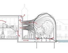Thomas Heatherwick Unveils Stunning Greenhouses for Bombay Sapphire Distillery