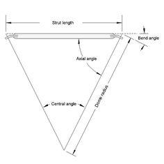 Flattened Conduit bend angle calculator  sc 1 st  Pinterest & Flattened Conduit bend angle calculator | Geodesic dome Geometry ...