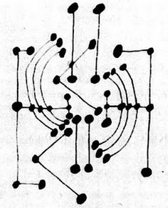Paul Klee A Line is a Dot that went for a Walk - Paul Klee (Tweeted by Stefano Pesce)