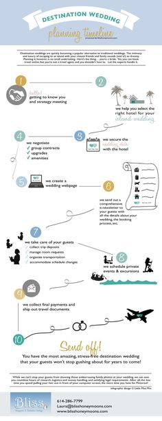 Planning a destination wedding? Check out this amazing island destination wedding planning timeline.