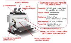 RICOH SCANNER A0 MULTIFUNZIONI MP CW2200, Plotter A0 | www.multifunzioni.com