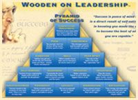 John Wooden won the most NCAA championships of any college basketball coach ever. These are his keys to success.    Which elements of success from the pyramid do you think are most important?    Is there anything missing from the pyramid?    Is there anything in the pyramid that you think shouldn't be there?