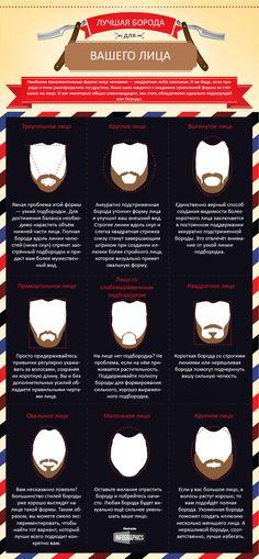 ИНФОГРАФИКА: Какая борода подходит вашему лицу - Лайфхакер