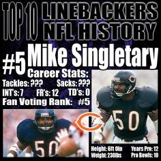 It did not take long for Mike Singletary to become the heart of the Chicago Bears defense. They were known as the Monsters of the Midway pulverising teams with their relentless play. Look above to see how wide eyed and focused Samurai Mike gets on the field. There was not a single season in which Mike wasn't number 1 or 2 tackles. In 1985, Singletary posted his most impressive season winning Defensive MVP honors (he earned this again in '88), leading the Bears to a 15-1 record and having the…