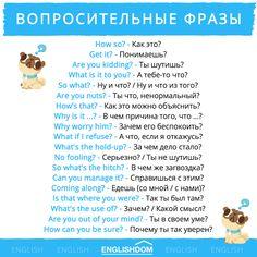 English Speech, English Idioms, English Vocabulary Words, English Phrases, Learn English Words, English Writing, English Study, English Grammar, Teaching English