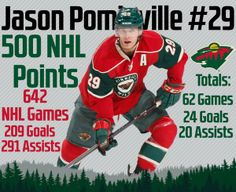 Congrats to Pominville, who hit 500 @NHL points! #mnwild