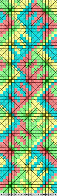 Snartemo pattern