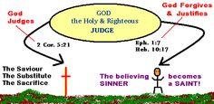 아멘 주 예수여 어서 오시옵소서              Amen! Come, Lord Jesus: JESUS CHRIST Comes AgainTo Be Glorified In HIS Hol...