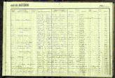 Libro de registro de ingresos de acogidos en el Hospital de Agudos, 1883