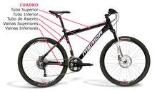 Conoce las partes de una Bicicleta de Montaña | TodoMountainBike