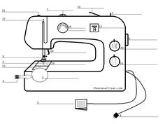 practice sewing worksheets worksheets etsy and sewing class rh pinterest co uk Basic Sewing Equipment Worksheet Basic Sewing Equipment Worksheet