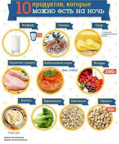 Последний прием пищи должен быть за 3-4 часа до сна. Но, что же делать, если чувство голода не покидает? Не спешите срываться. Сохраните себе этот список продуктов, которые не нанесут вред вашей фигуре. Помните, все должно быть в разумном количестве. #health #fitness #fit #fitnessmodel #lifestyle #diet #getfit #cleaneating #eatclean #excercise #beauty #Здоровыйобразжизни #фитнес #похудение #счастье #факты #советы #похудетьнавсегда #диеты #полезнаяинформация #юмор #худеющие #доиспосле…