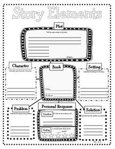 4th Grade Reading Literature Graphic Organizers for Common Core- make into permanent anchor chart- use Narrative Elements Brace Map. Especially like the personal response for opinion writing :)