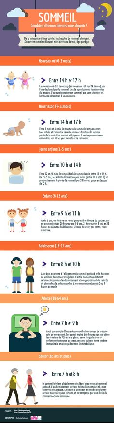 Hours of sleep: how many hours do you need to sleep to be Heures de sommeil : combien d'heures faut-il dormir pour être en forme ? Hours of sleep: how many hours do you need to sleep to get in shape? much sleep be - Montessori Baby, Secret Power, Baby Coming, First Baby, Get In Shape, Baby Care, Kids And Parenting, Parenting Ideas, Good To Know