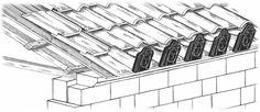 Reconstitution d'un toit de tuiles plates (tegulae) et de tuiles canal (imbrices) associées à des antéfixes.