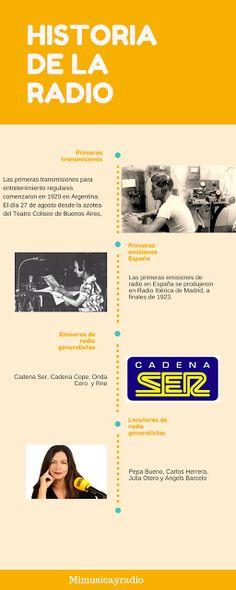 Historia de la radio infografia