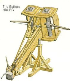 History of Catapults - Physics of Catapults