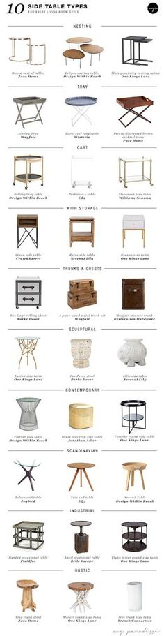 The dining chairs mix and match guide | My Paradissi | Bloglovin'
