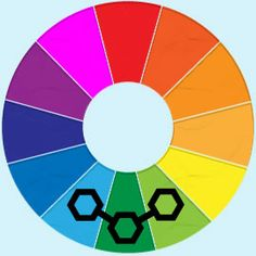 Colour Matching Advice for Clothing
