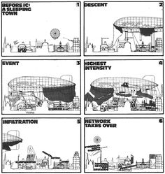 """A zeppelin activating the life of a small village in Instant City, 1968 © Peter Cook. via """"Comics and Architecture"""" by Koldo Lus Arana in Mas Context Temporary Architecture, Paper Architecture, Architecture Student, Concept Architecture, Architecture Design, Architecture Graphics, Landscape Architecture, Peter Cook, Collage Illustration"""