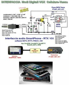 Digital interface, easy, simple ways and works by I6IBE