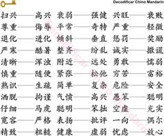 Decode Mandarin Chinese/Learn Better