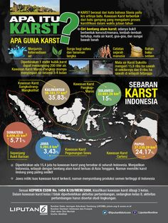 Apa itu Karst?_ Infografis Public Knowledge, School Notes, Environmental Science, Oil And Gas, Big Data, Study Tips, Science And Nature, Economics, Did You Know