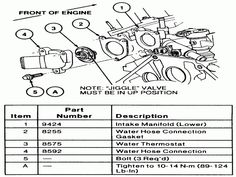 Solved 1998 Ford Taurus Thermostat Easy Change Mercury Sable Diagram Thermostat
