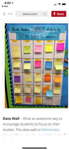 Goal setting Beginning Of School, Setting Goals, To Focus, Encouragement, Study, School Starts, Studio, Studying, Research