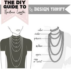 DIY Necklace Length Guide #jewelry #DIY #crafts #necklace