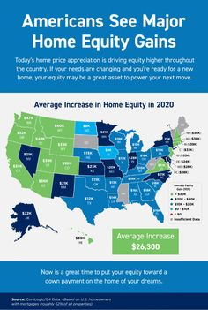 Americans See Major Home Equity Gains [INFOGRAPHIC] Real Estate News, Real Estate Houses, City By The Sea, Home Equity, Home Buying Tips, Real Estate Information, Down Payment, Residential Real Estate, First Time Home Buyers