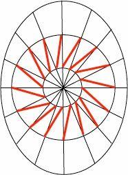 """Circle"" Stars"