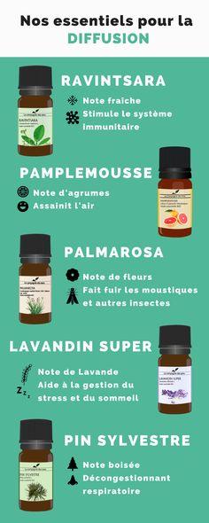 Besoin d'un peu d'inspiration pour savoir quelles huiles essentielles diffuser ? ;-)