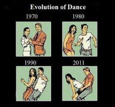 Évolution de la danse