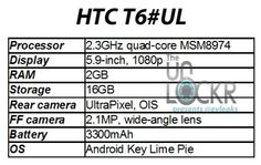 HTC T6 Leaked Specifications