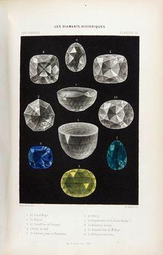 Simonin, Louis Laurent (1869)  http://www.pinterest.com/search/pins/?q=gemstone%20drawings&term_meta%5B%5D=gemstone%7Ctyped&term_meta%5B%5D=drawings%7Ctyped  superior rendering techniques that showcase the facet cuts