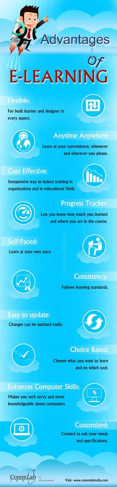 Advantages of #eLearning (#INFOGRAPHIC)
