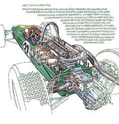 1965 Lotus Climax 32B