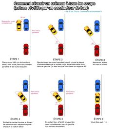 Tips on parallel parking - Parallel Parking Hack (Taught to me by a bus driver) . - Before After DIY Drivers Ed, Bus Driver, Simple Life Hacks, Useful Life Hacks, 1000 Lifehacks, Driving Tips, Ideias Diy, Car Hacks, Tips & Tricks
