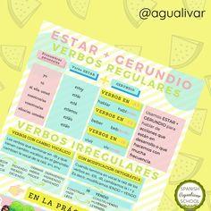 Study Spanish, How To Speak Spanish, Learning Spanish, Spanish Courses, Spanish Vocabulary, Spanish Teacher, Spanish Language, Languages, Playing Guitar
