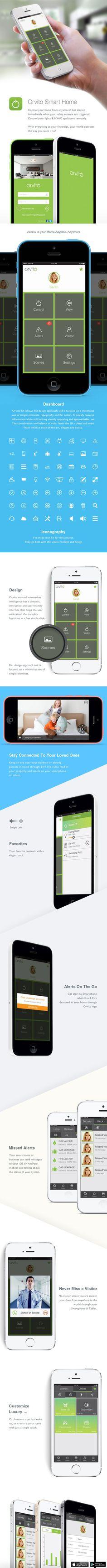 Orvito Smart Home Automation UI