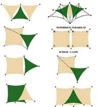 sun shade sails layouts