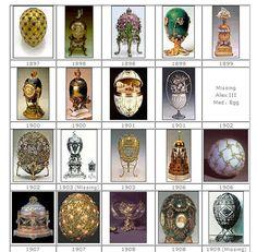 History of the Faberge eggs На Всероссийской художественно-промышленной выставке 1882 года внимание Александра III привлекли изделия ювелирной фирмы Карла Фаберже. Ему было пожаловано покровительство царской семьи и звание «ювелира Его Императорского Величества и ювелира Императорского Эрмитажа».