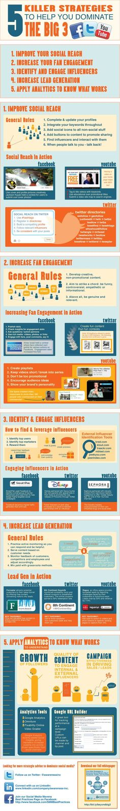 5 Killer Strategies To Help You Dominate #facebook, #twitter & #youtube. #socialmedia #infographic