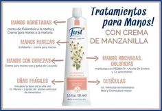 Body Hacks, Doterra, Just In Case, Essential Oils, Personal Care, Health, Blog, Moca, Melaleuca