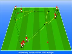 Free Practice :Timing of Movement In Double One-Two Triangle Passing Combination Agility Workouts, Passing Drills, Soccer Drills, First Second, Soccer Training, Football Soccer, Coaching, Triangle, Sport
