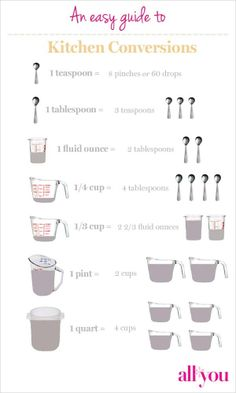 1000 images about food organization on pinterest school for 1 4 cup table spoon