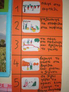 Fall Crafts, Harvest, Bullet Journal, Fruit, Autumn, Projects, Wine, Blog, Kindergarten