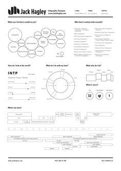 Jack's Infographic CV - Jack Hagley // Graphic Design // Infographics